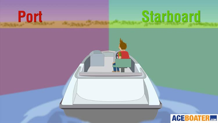 the difference between where port and starboard colors are displayed on a boat